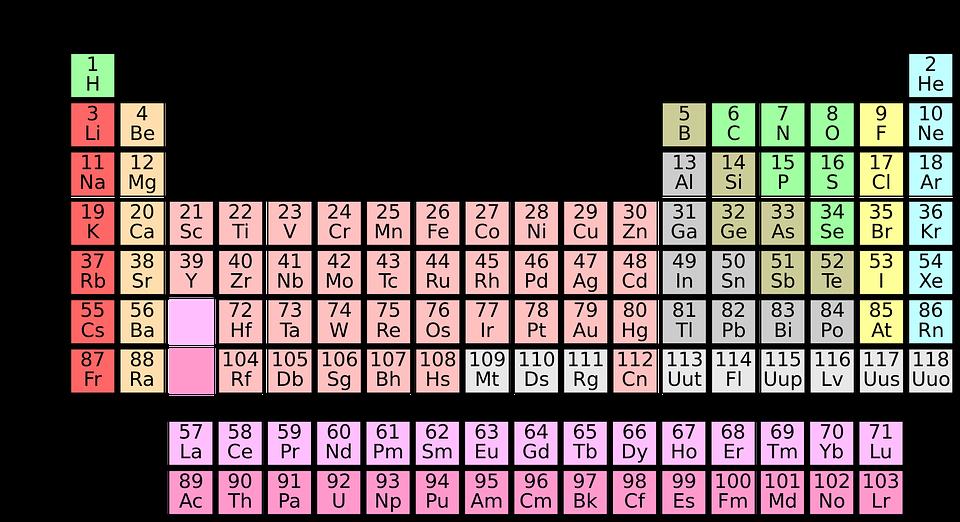 Alkalimetalle & Erdalkalimetalle - Unterschiede
